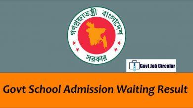 Govt School Admission Waiting List